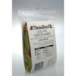 Thera-Band Latex Free Exercise Band