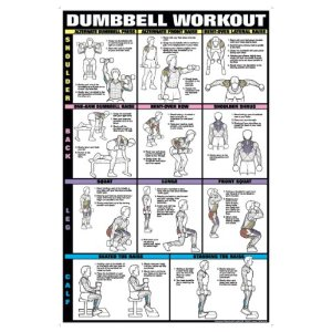 Dumbbell Workout Ii 24