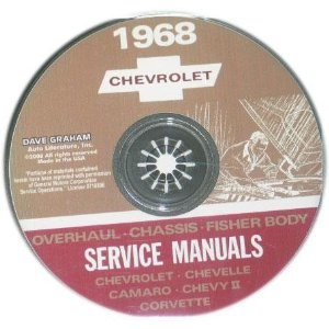 1968 Corvette Shop and Service Manual on CD