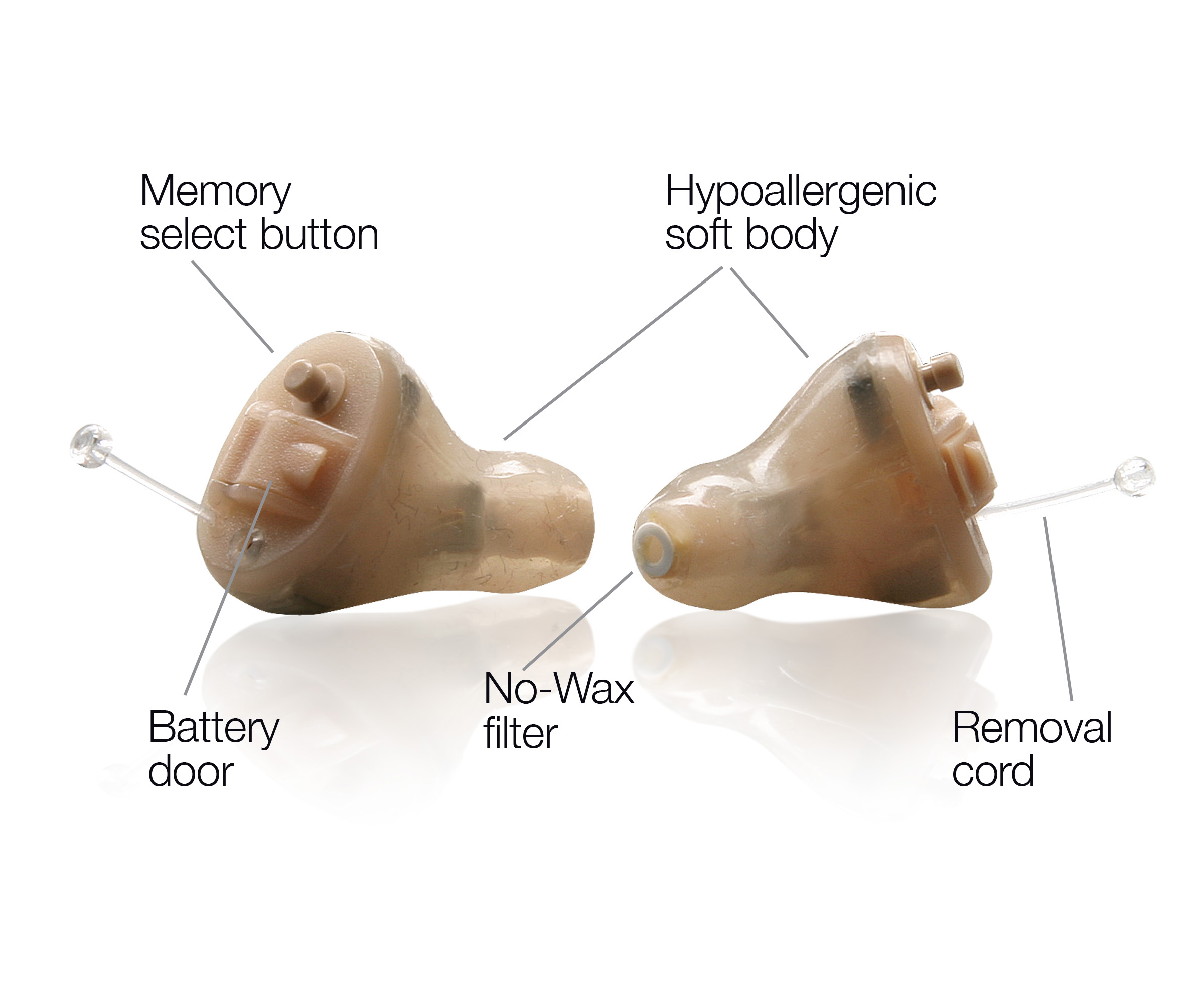 Gh simplysoft stp hearing aid pair smart touch