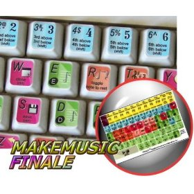FINALE KEYBOARD STICKER