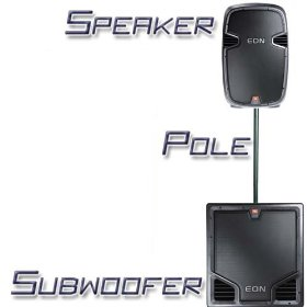 1 JBL EON 515 Powered Speaker Bundle